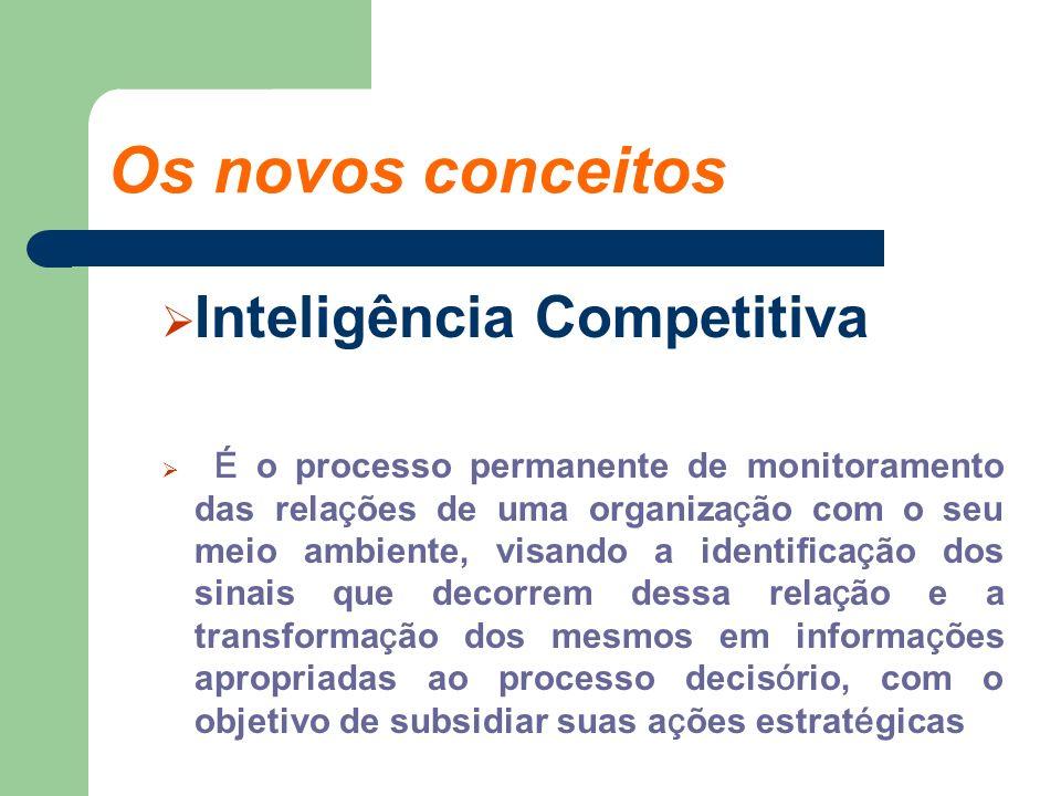 Os novos conceitos Inteligência Competitiva