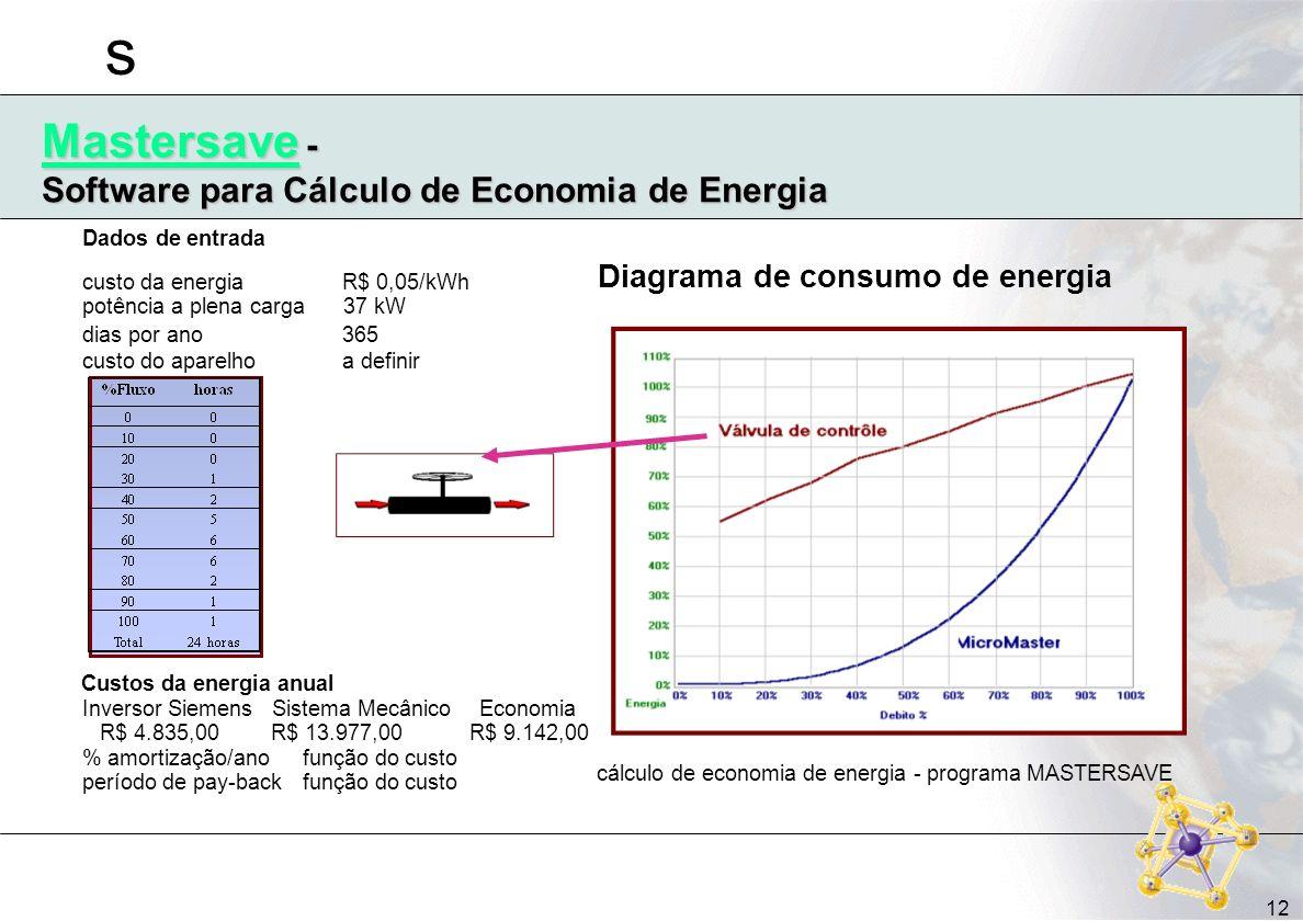 Mastersave - Software para Cálculo de Economia de Energia