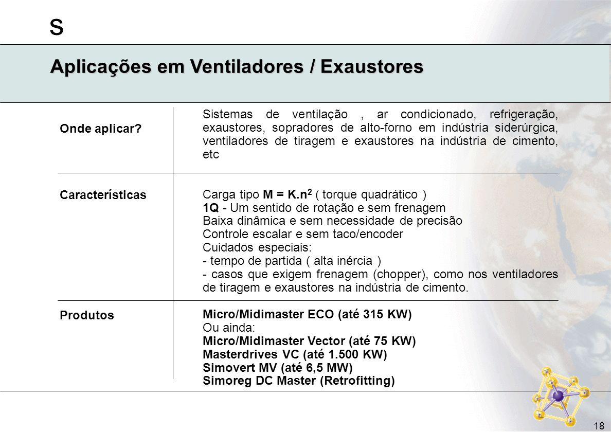Aplicações em Ventiladores / Exaustores