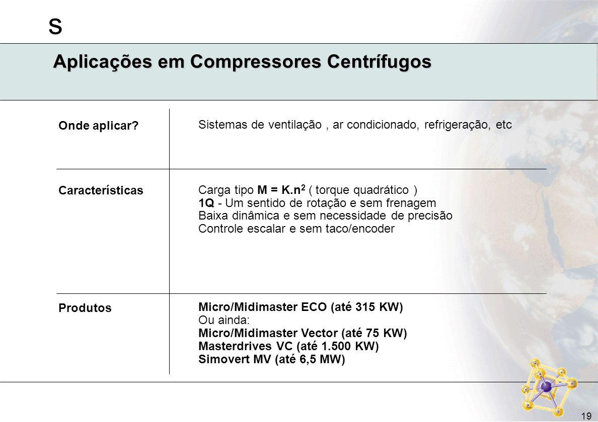 Aplicações em Compressores Centrífugos