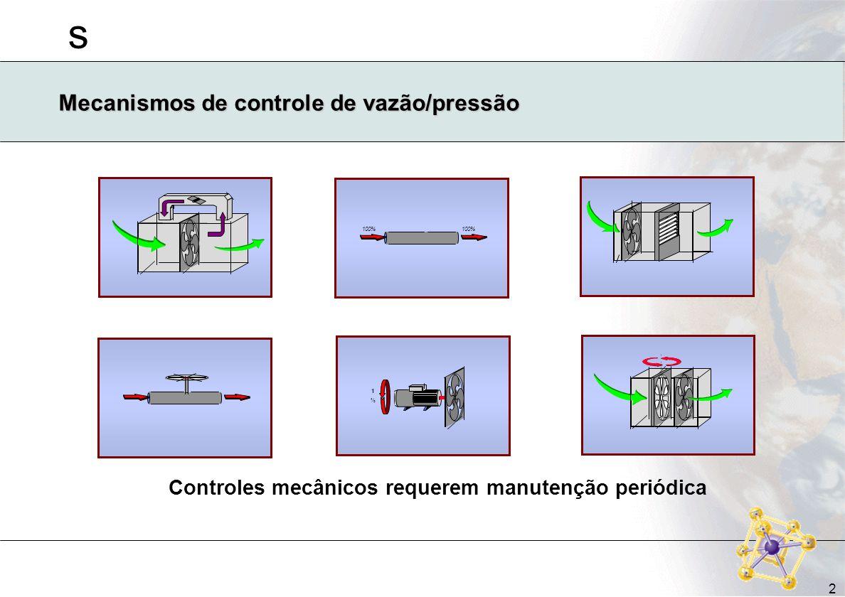 Mecanismos de controle de vazão/pressão