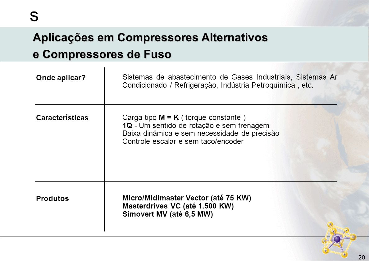 Aplicações em Compressores Alternativos e Compressores de Fuso