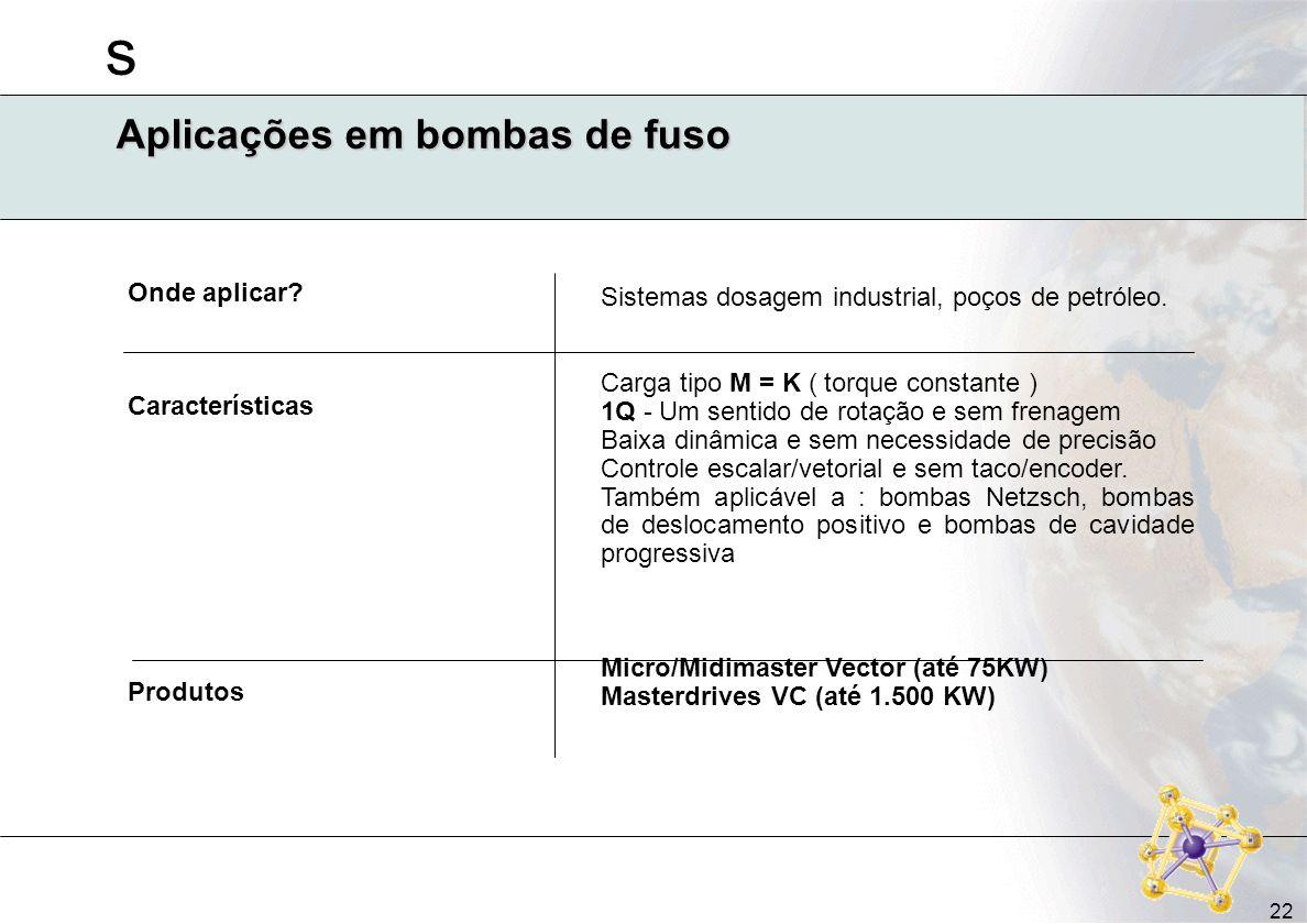 Aplicações em bombas de fuso