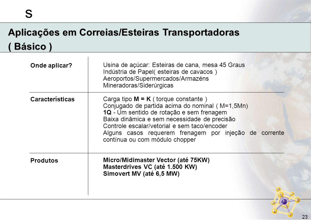 Aplicações em Correias/Esteiras Transportadoras ( Básico )