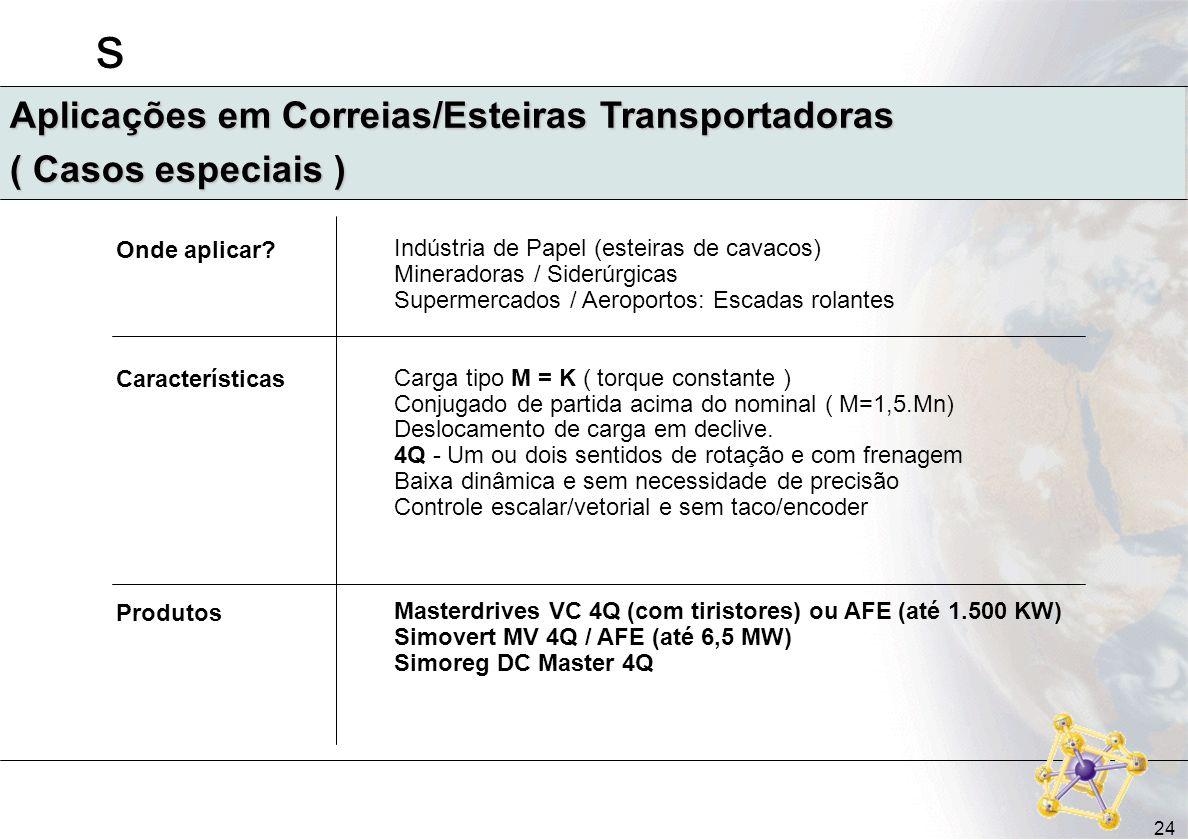 Aplicações em Correias/Esteiras Transportadoras ( Casos especiais )