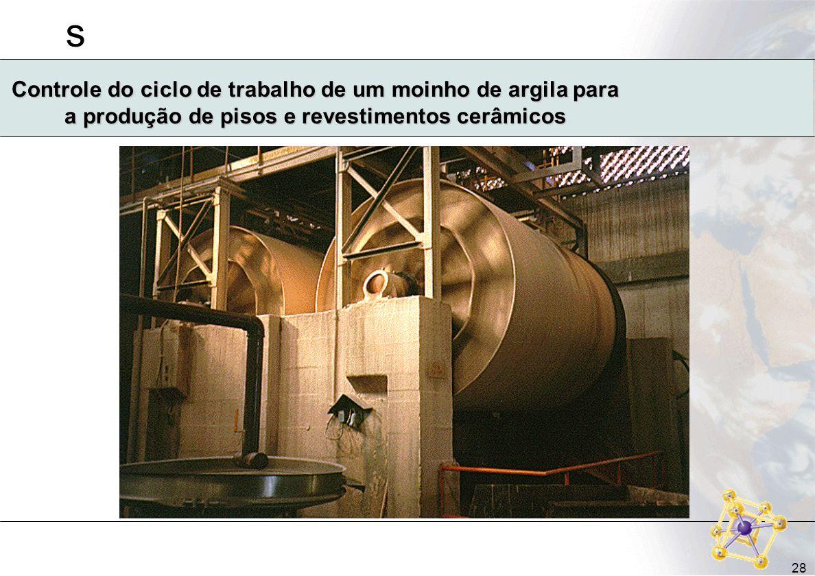 Controle do ciclo de trabalho de um moinho de argila para