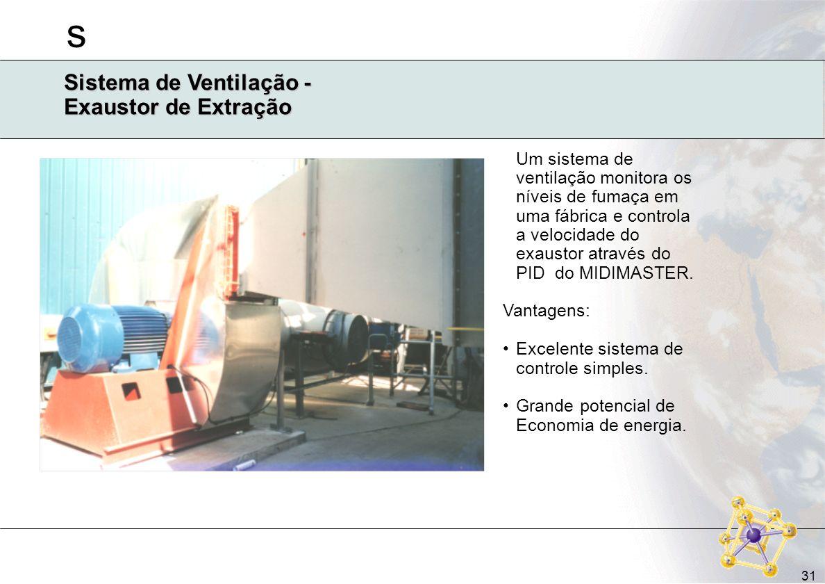 Sistema de Ventilação - Exaustor de Extração