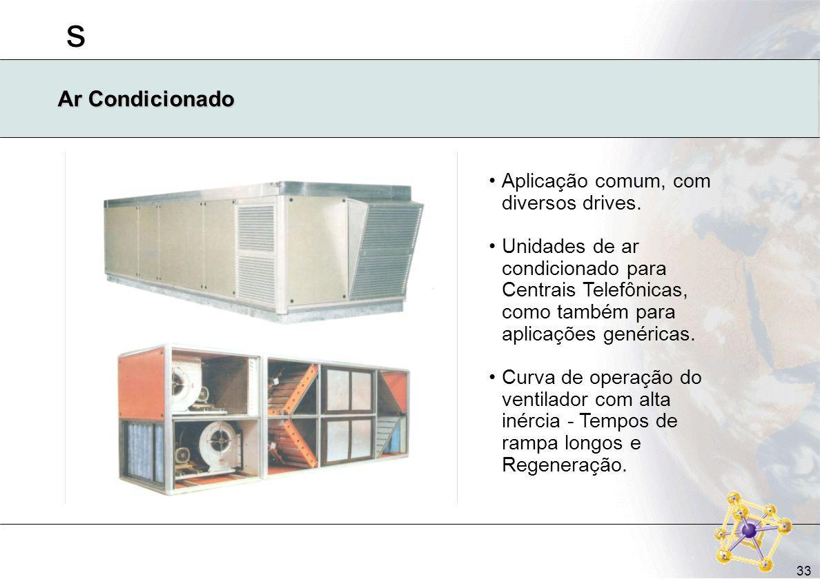 Ar Condicionado Aplicação comum, com diversos drives.