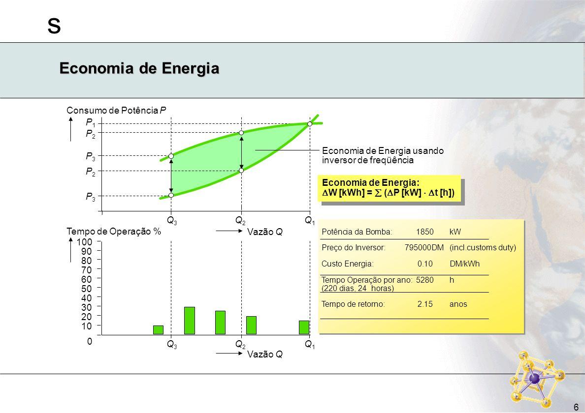 Economia de Energia Consumo de Potência P P1 P2