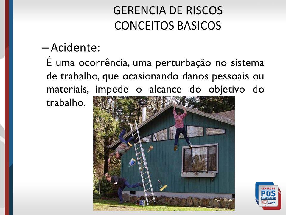 GERENCIA DE RISCOS CONCEITOS BASICOS