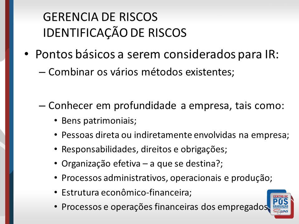 GERENCIA DE RISCOS IDENTIFICAÇÃO DE RISCOS