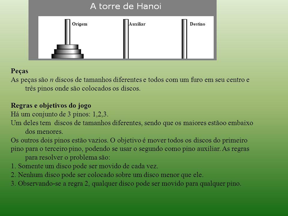 Regras e objetivos do jogo Há um conjunto de 3 pinos: 1,2,3.