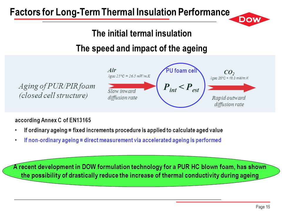 Factors for Long-Term Thermal Insulation Performance