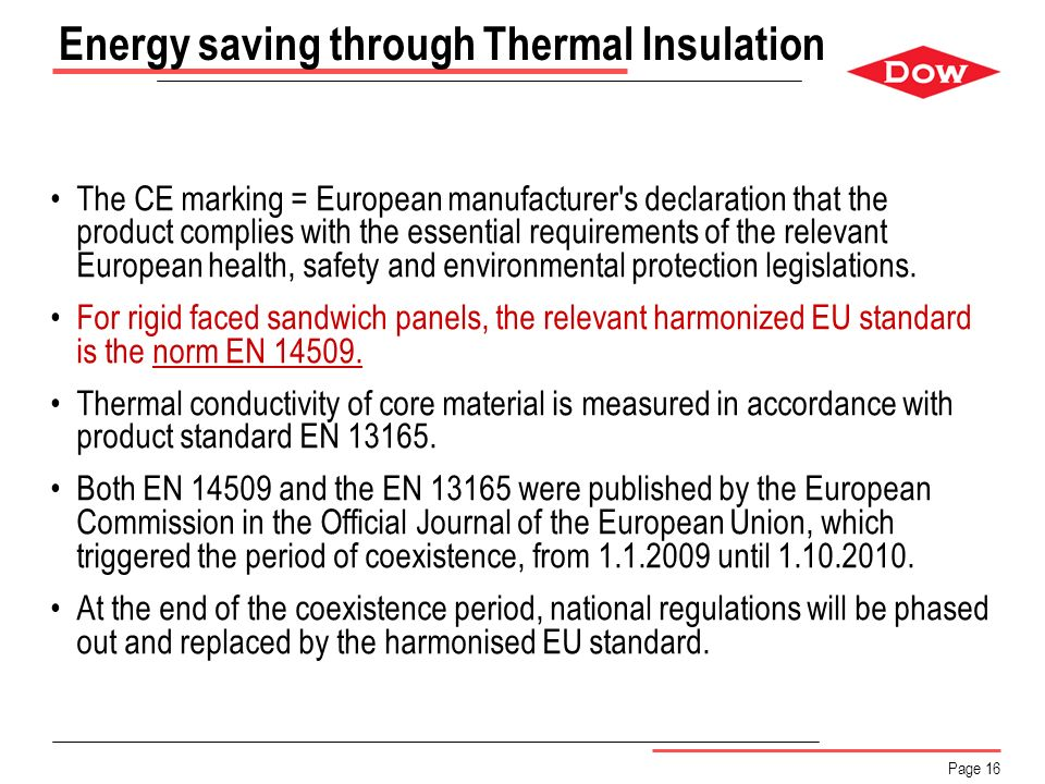 Energy saving through Thermal Insulation