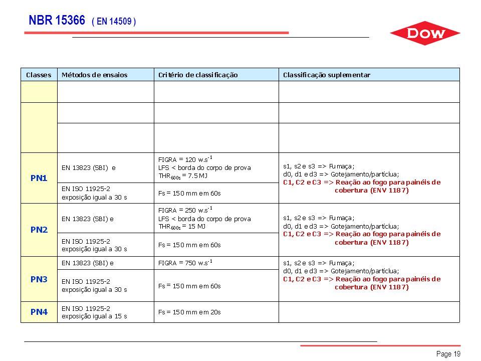 NBR 15366 ( EN 14509 )