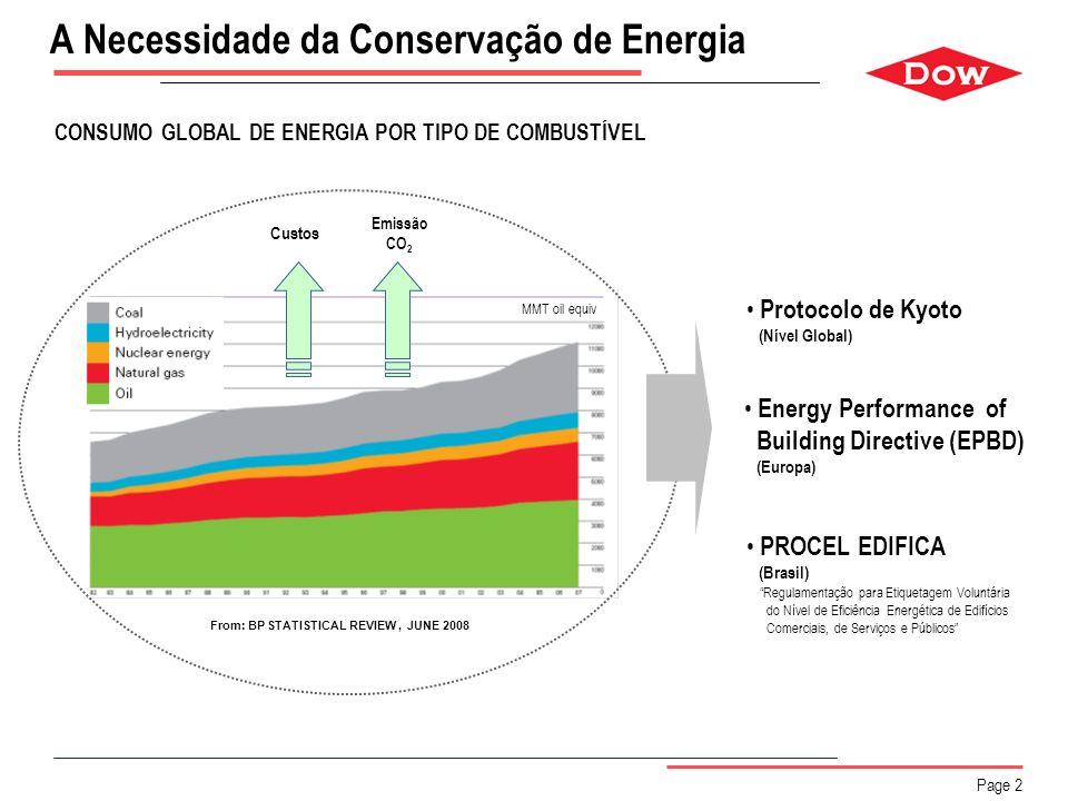 A Necessidade da Conservação de Energia