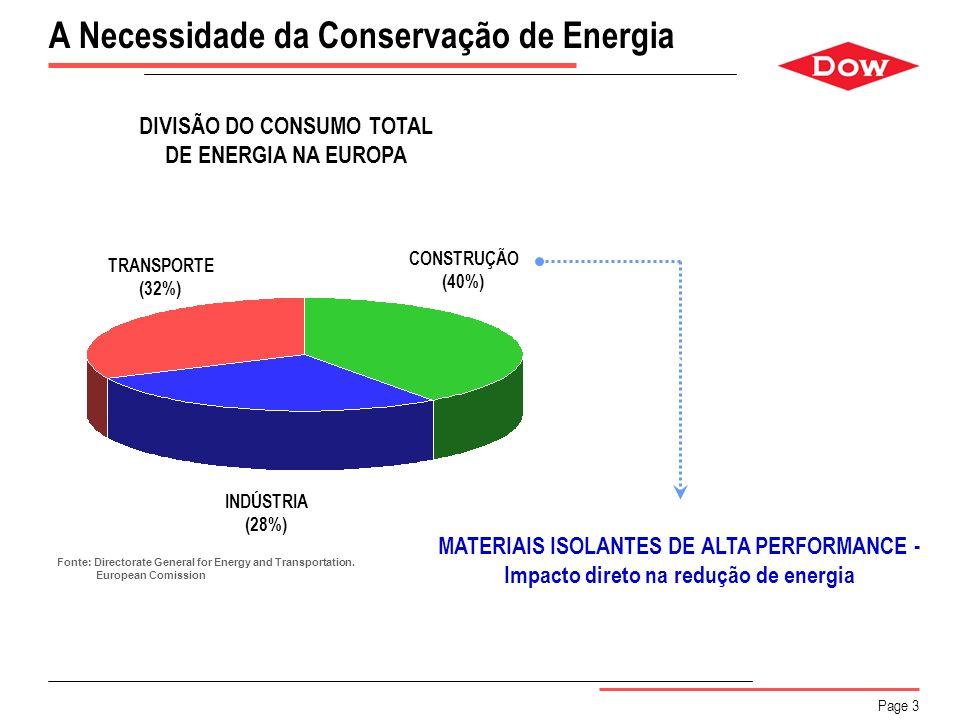 A Necessidade da Conservação de Energia DIVISÃO DO CONSUMO TOTAL