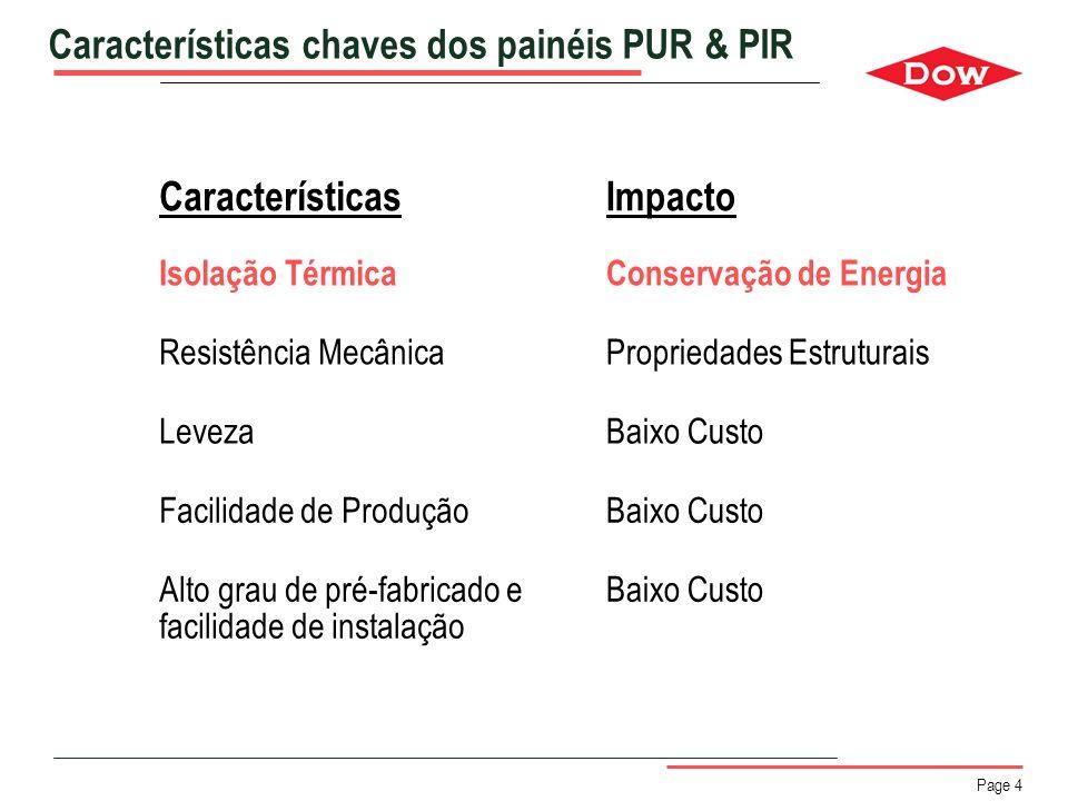 Características chaves dos painéis PUR & PIR