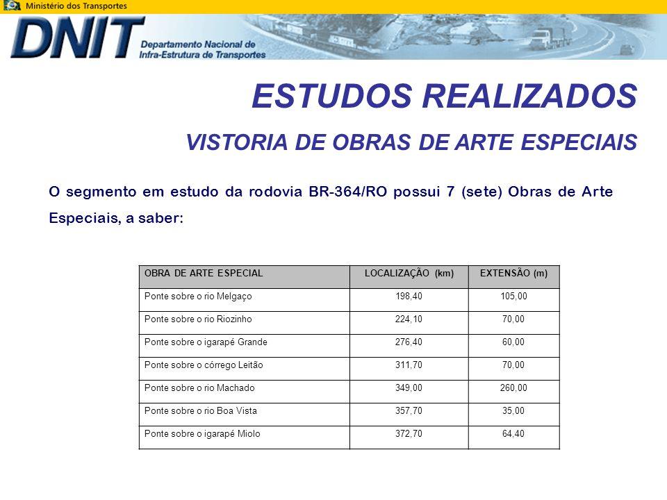ESTUDOS REALIZADOS VISTORIA DE OBRAS DE ARTE ESPECIAIS