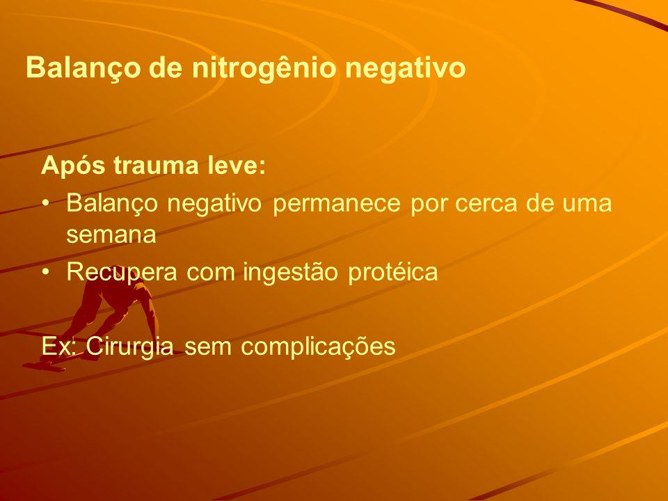 Balanço de nitrogênio negativo
