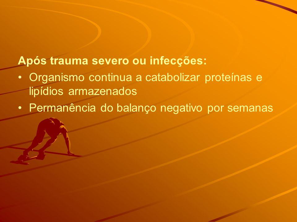 Após trauma severo ou infecções: