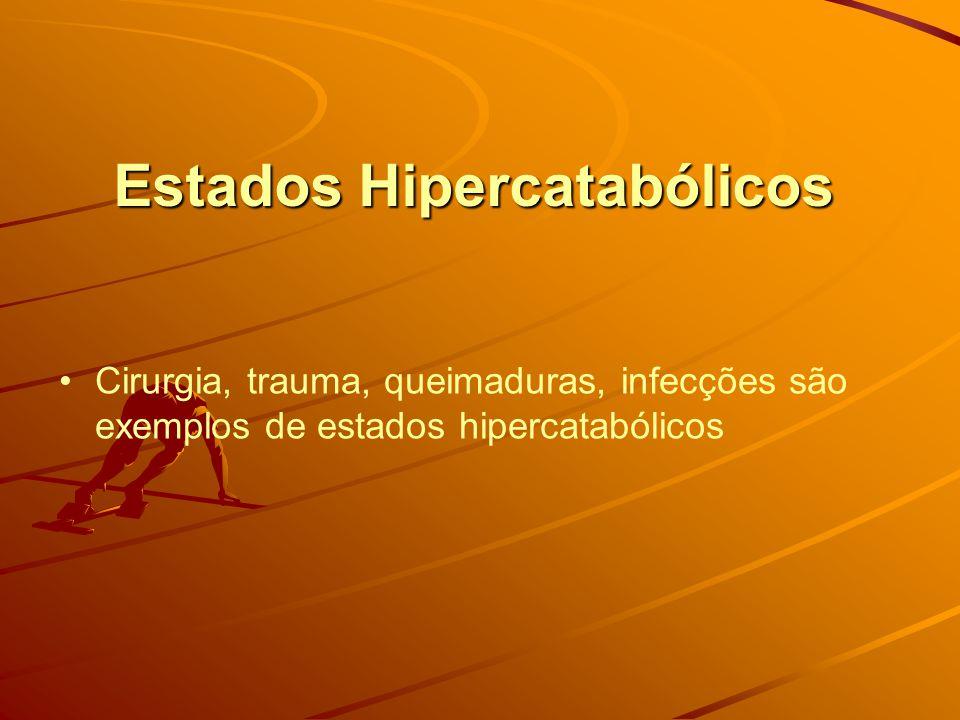 Estados Hipercatabólicos