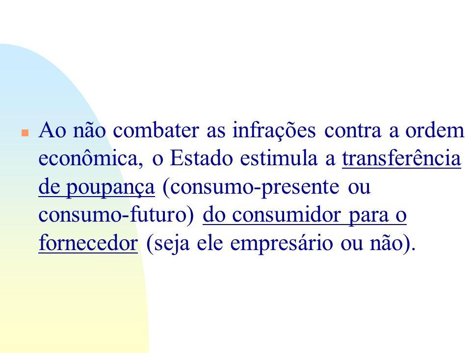 Ao não combater as infrações contra a ordem econômica, o Estado estimula a transferência de poupança (consumo-presente ou consumo-futuro) do consumidor para o fornecedor (seja ele empresário ou não).
