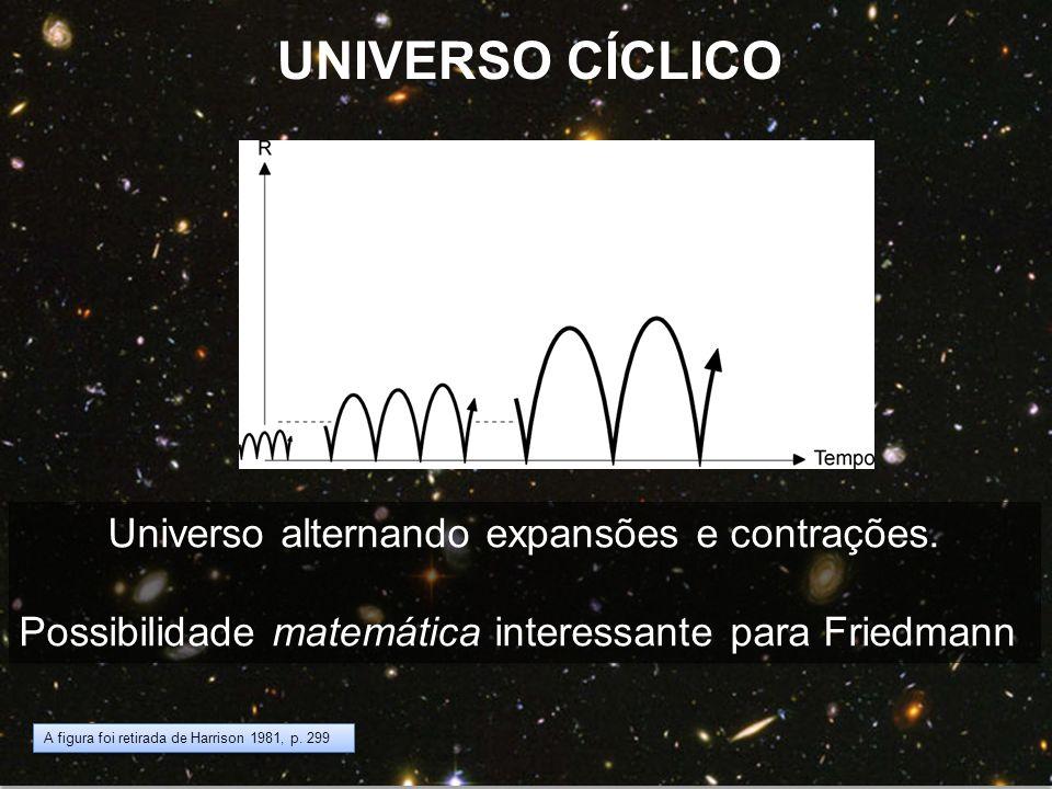 Universo alternando expansões e contrações.