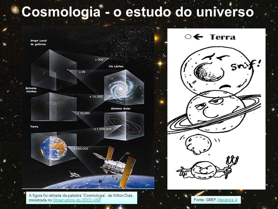 Cosmologia - o estudo do universo