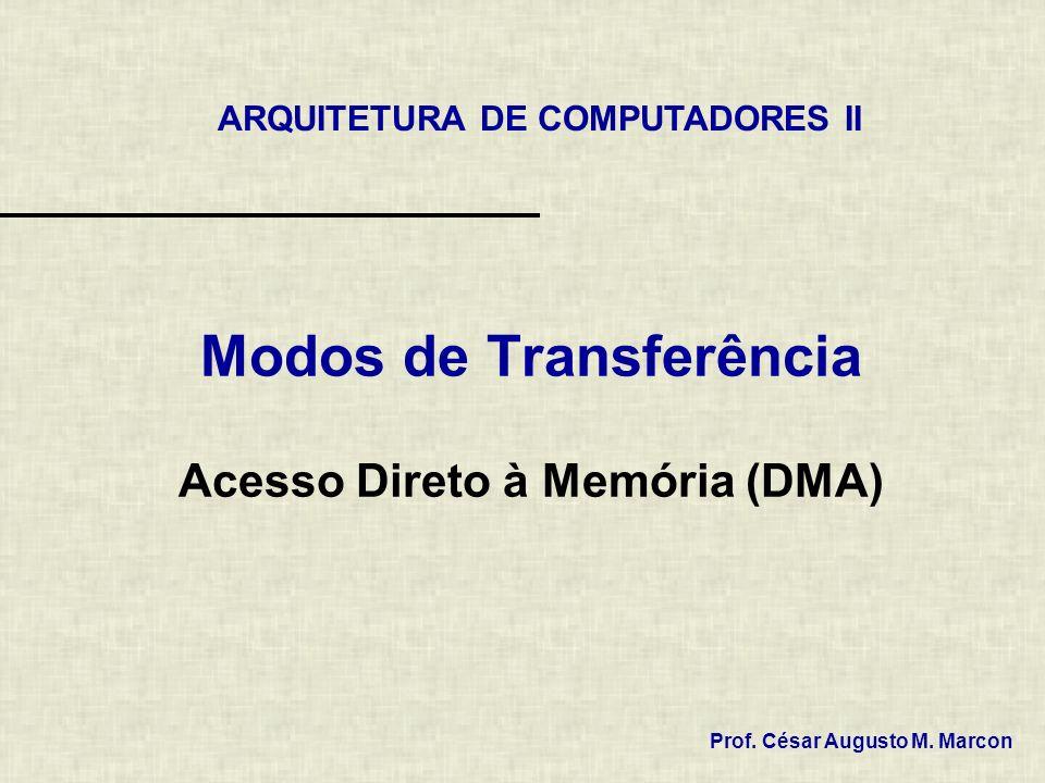 Modos de Transferência Acesso Direto à Memória (DMA)