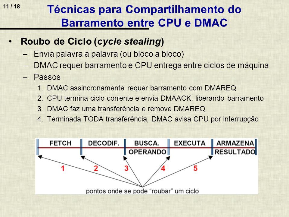 Técnicas para Compartilhamento do Barramento entre CPU e DMAC