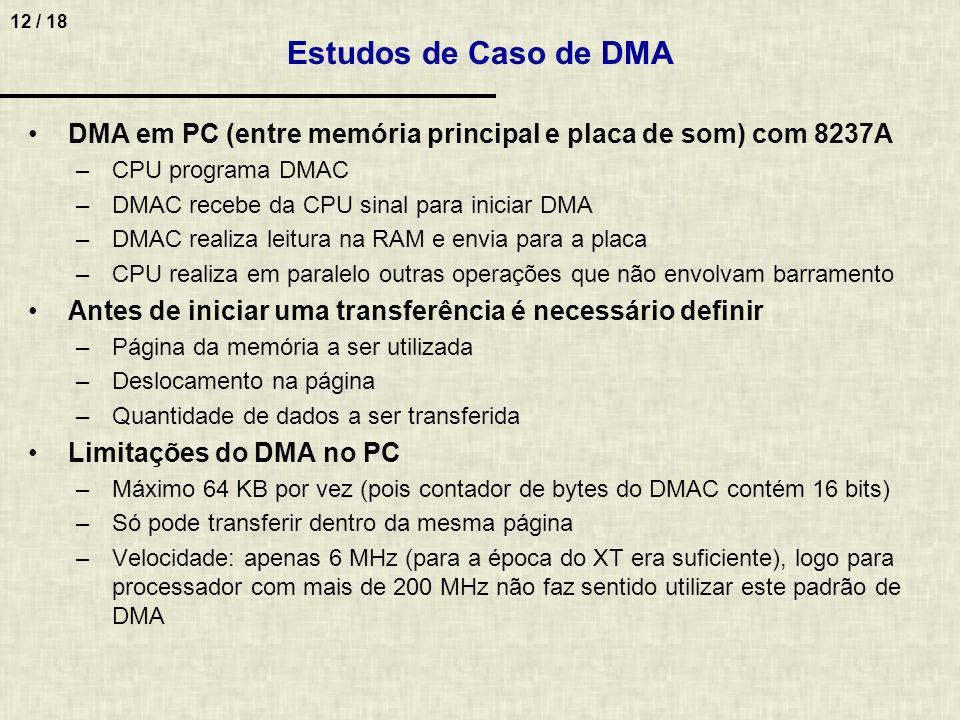 Estudos de Caso de DMA DMA em PC (entre memória principal e placa de som) com 8237A. CPU programa DMAC.
