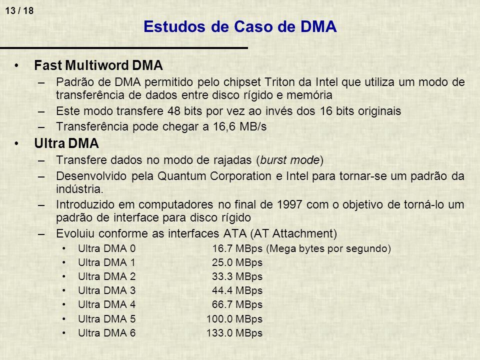 Estudos de Caso de DMA Fast Multiword DMA Ultra DMA