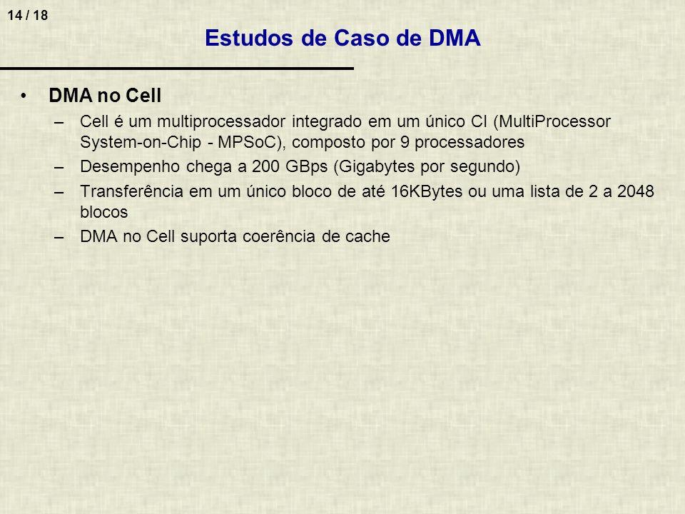 Estudos de Caso de DMA DMA no Cell
