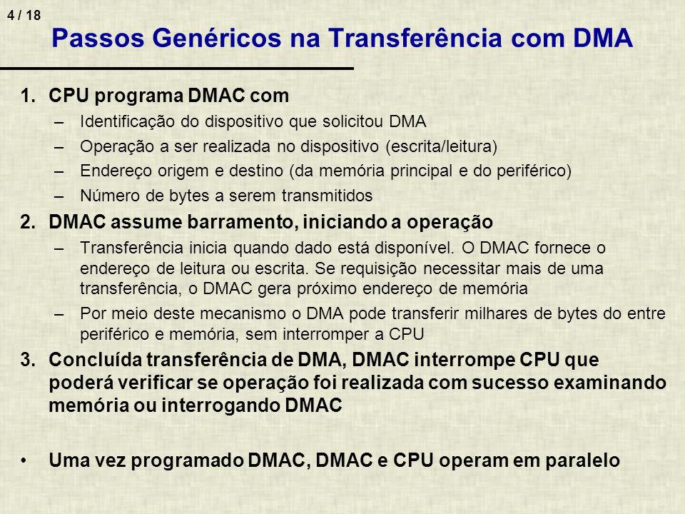 Passos Genéricos na Transferência com DMA