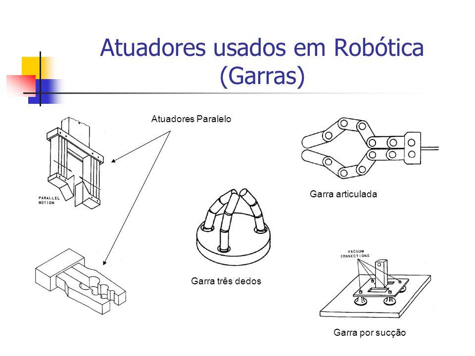 Atuadores usados em Robótica (Garras)