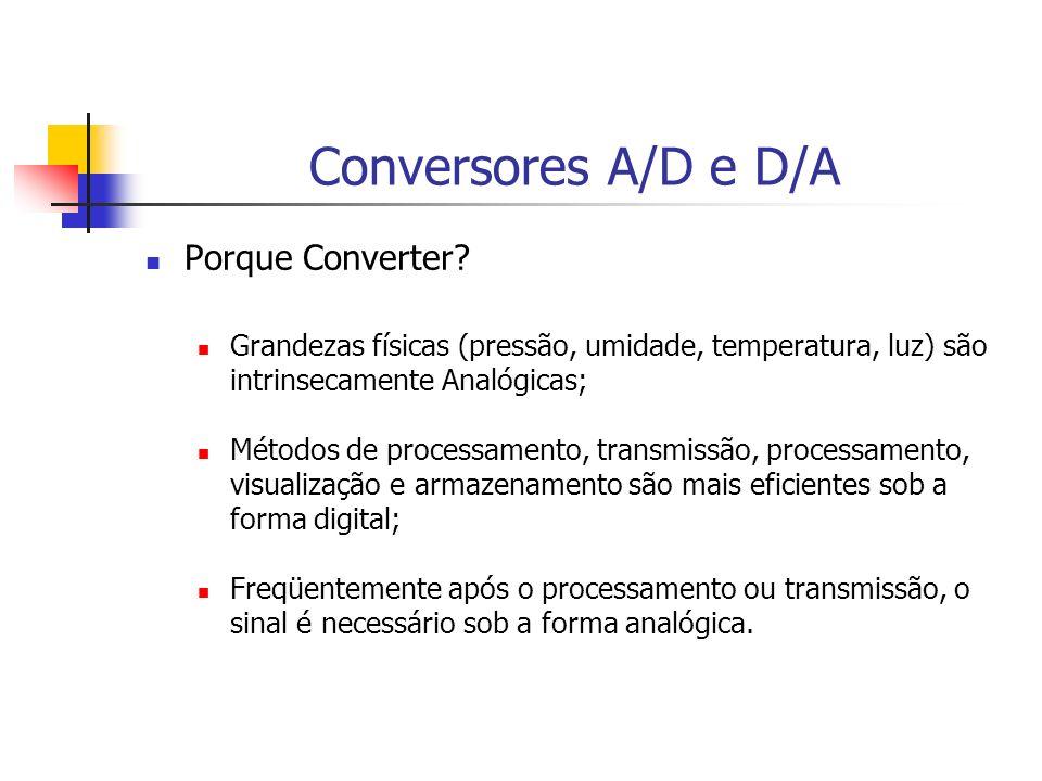 Conversores A/D e D/A Porque Converter