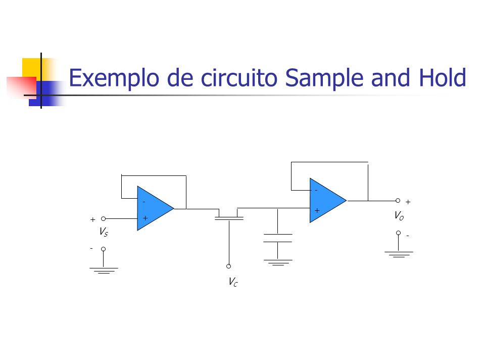 Exemplo de circuito Sample and Hold