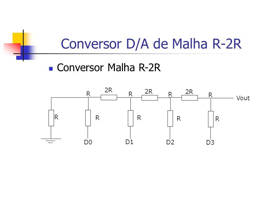 Conversor D/A de Malha R-2R