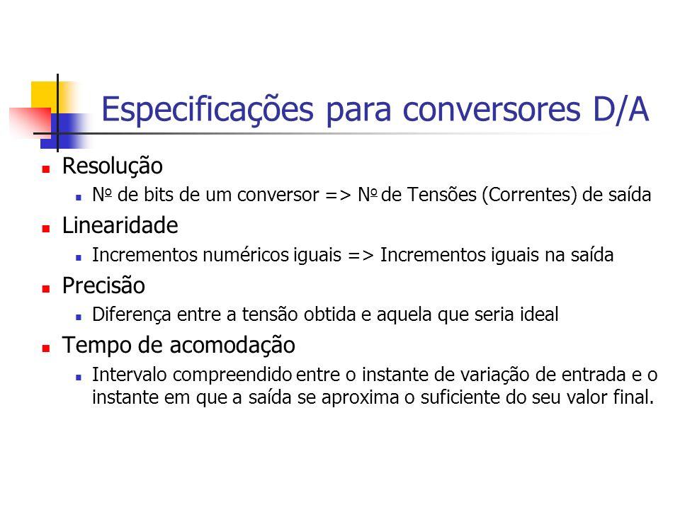 Especificações para conversores D/A
