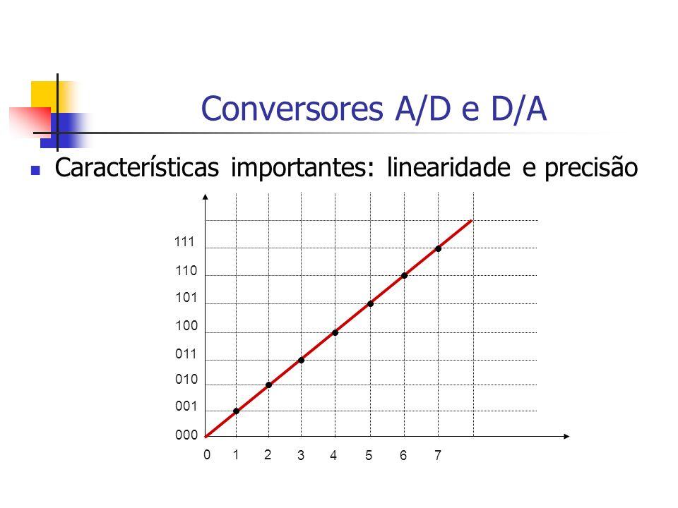 Conversores A/D e D/A Características importantes: linearidade e precisão. 111. 110. 101. 100. 011.