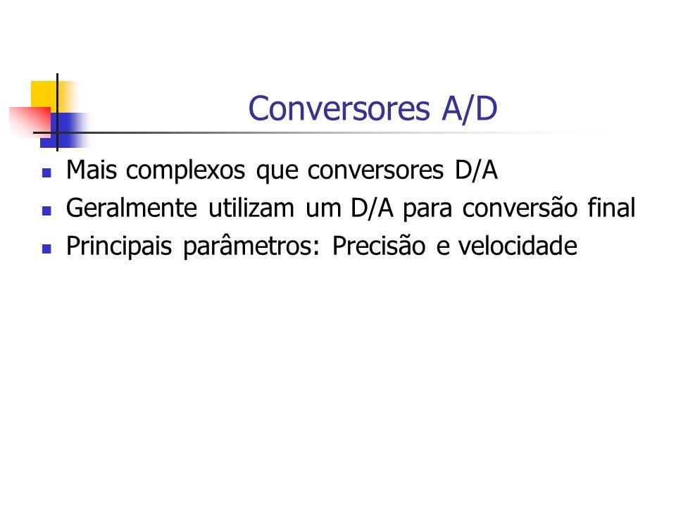 Conversores A/D Mais complexos que conversores D/A