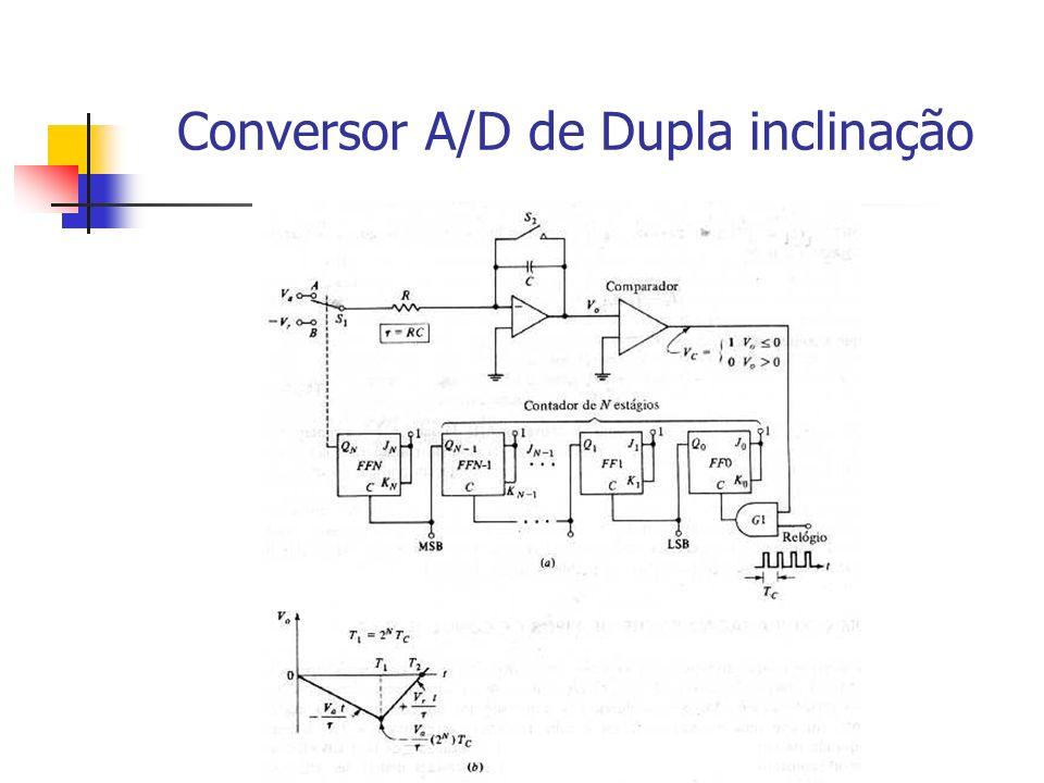 Conversor A/D de Dupla inclinação