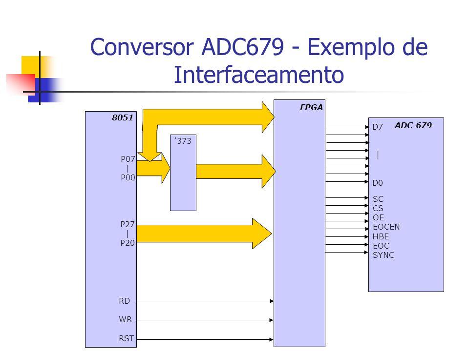 Conversor ADC679 - Exemplo de Interfaceamento