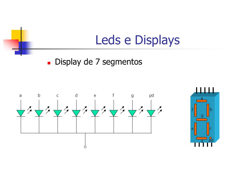 Leds e Displays Display de 7 segmentos a b c d e f g pd a b c d e f g