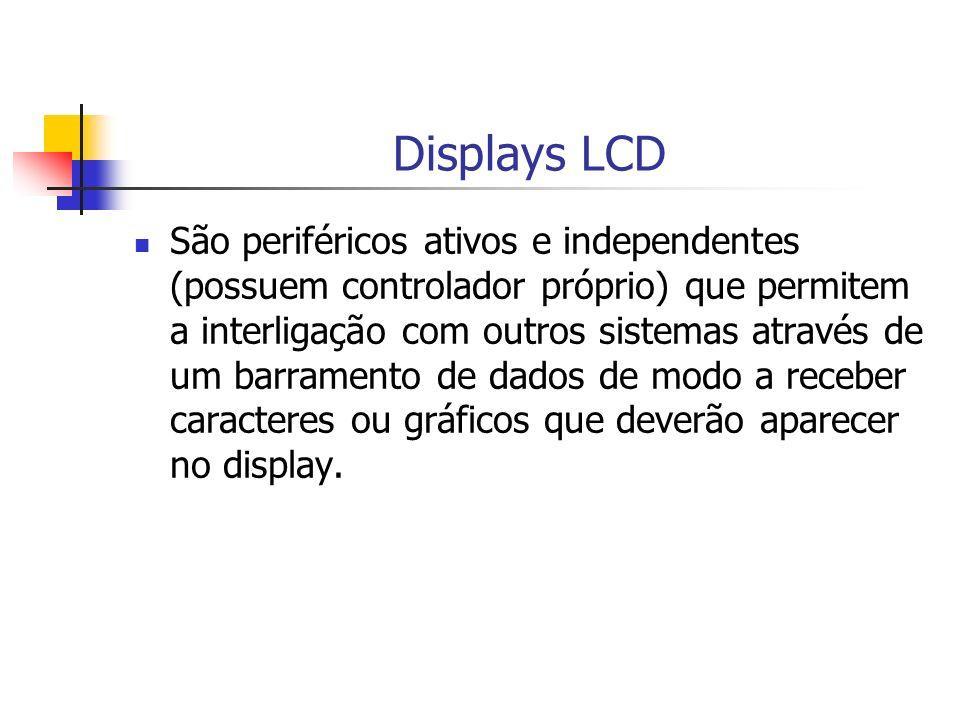 Displays LCD