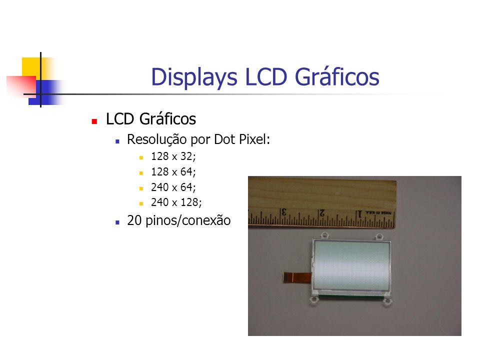 Displays LCD Gráficos LCD Gráficos Resolução por Dot Pixel: