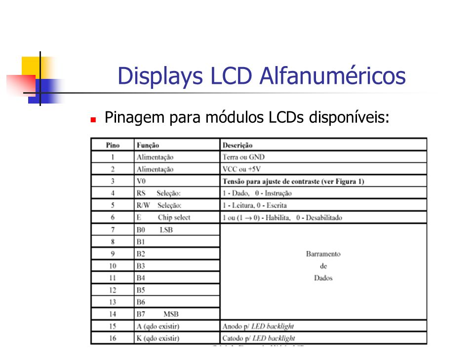 Displays LCD Alfanuméricos