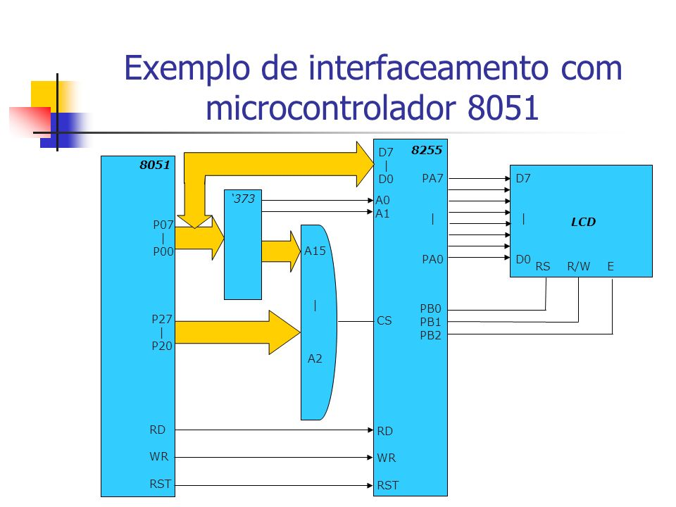 Exemplo de interfaceamento com microcontrolador 8051