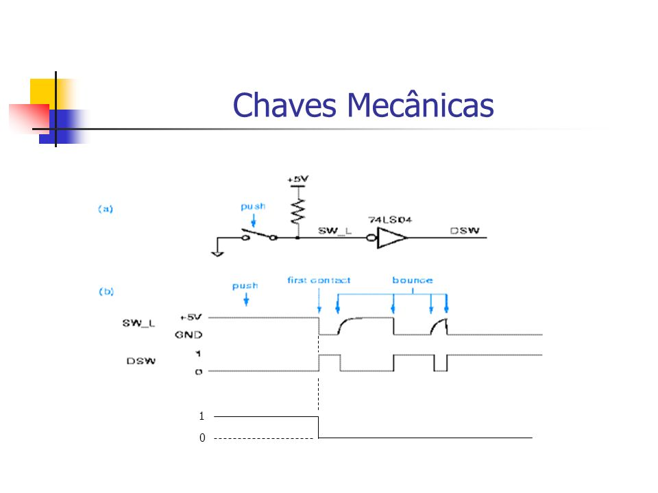 Chaves Mecânicas 1